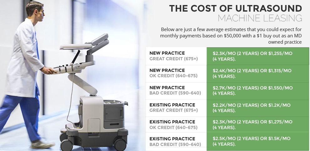The Cost of Ultrasound Machine Leasing.png