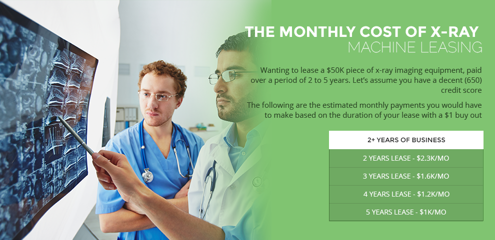 The Monthly Cost of X-Ray Machine Leasing.png