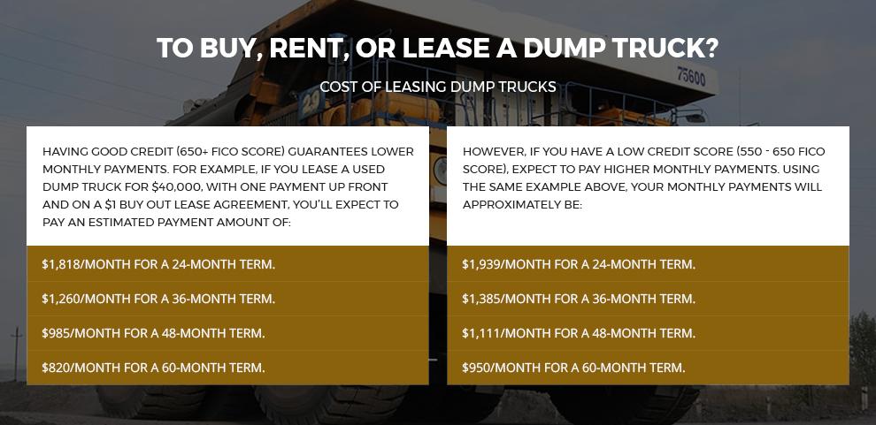Dump-Truck-Leasing-Rates