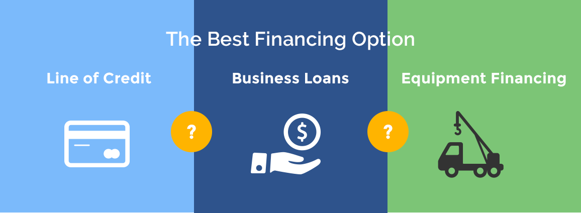 Line of Credit   Business Loans  Equipment Financing