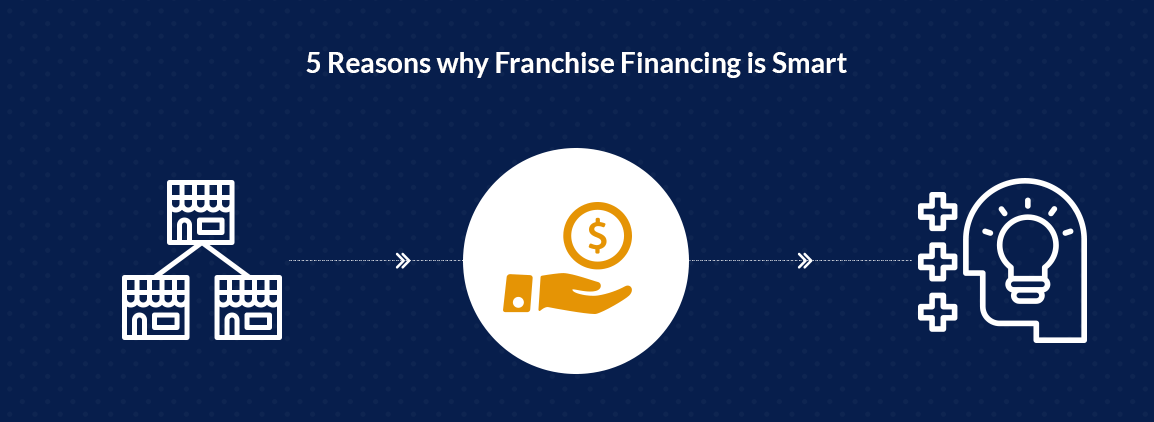 5 Reasons why Franchise Financing is Smart