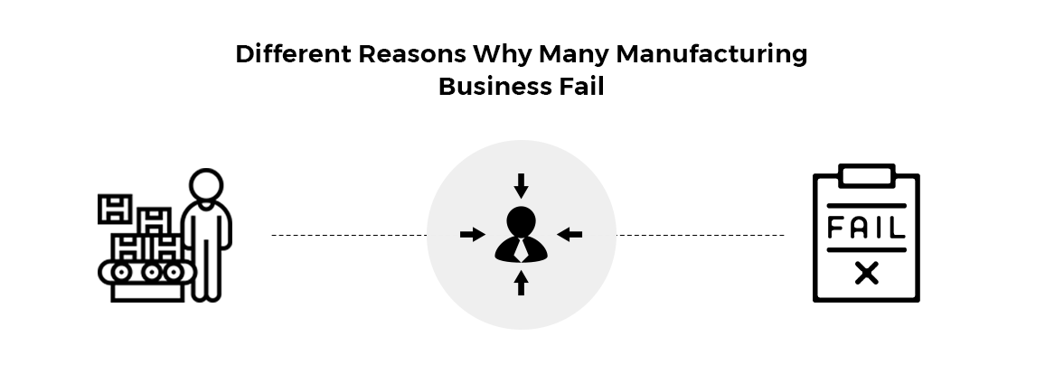 Different Reasons Why Many Manufacturing Business Fail