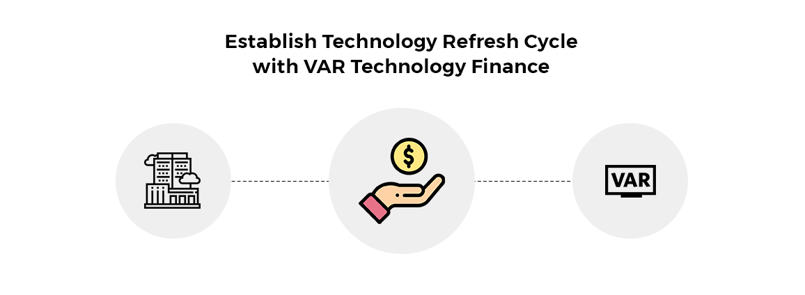 Establish Technology Refresh Cycle with VAR Technology Finance-1