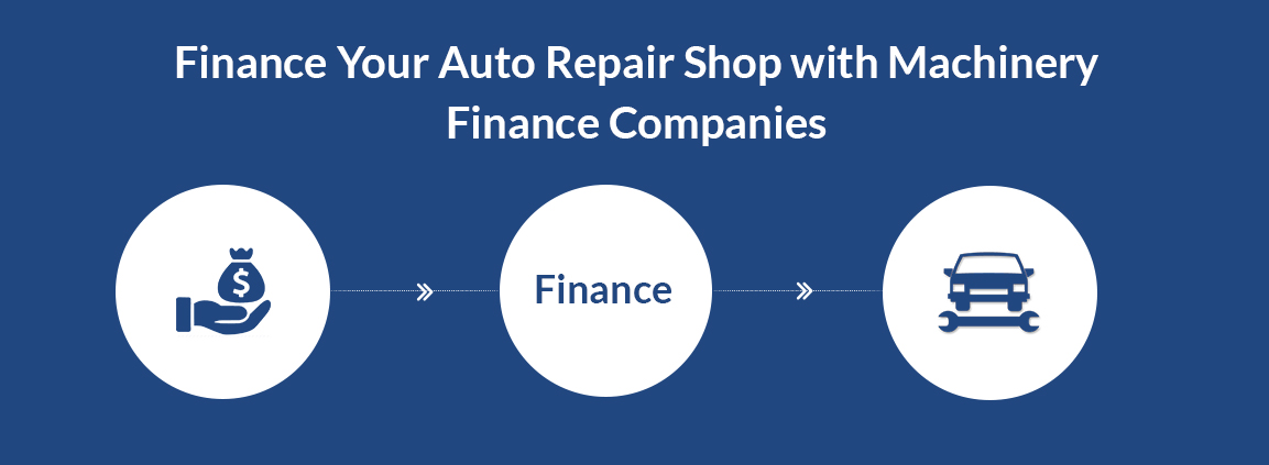 Finance Your Auto Repair Shop with Machinery Finance Companies (1)