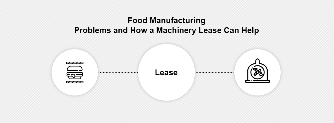 Food Manufacturing Problems and How a Machinery Lease Can Help