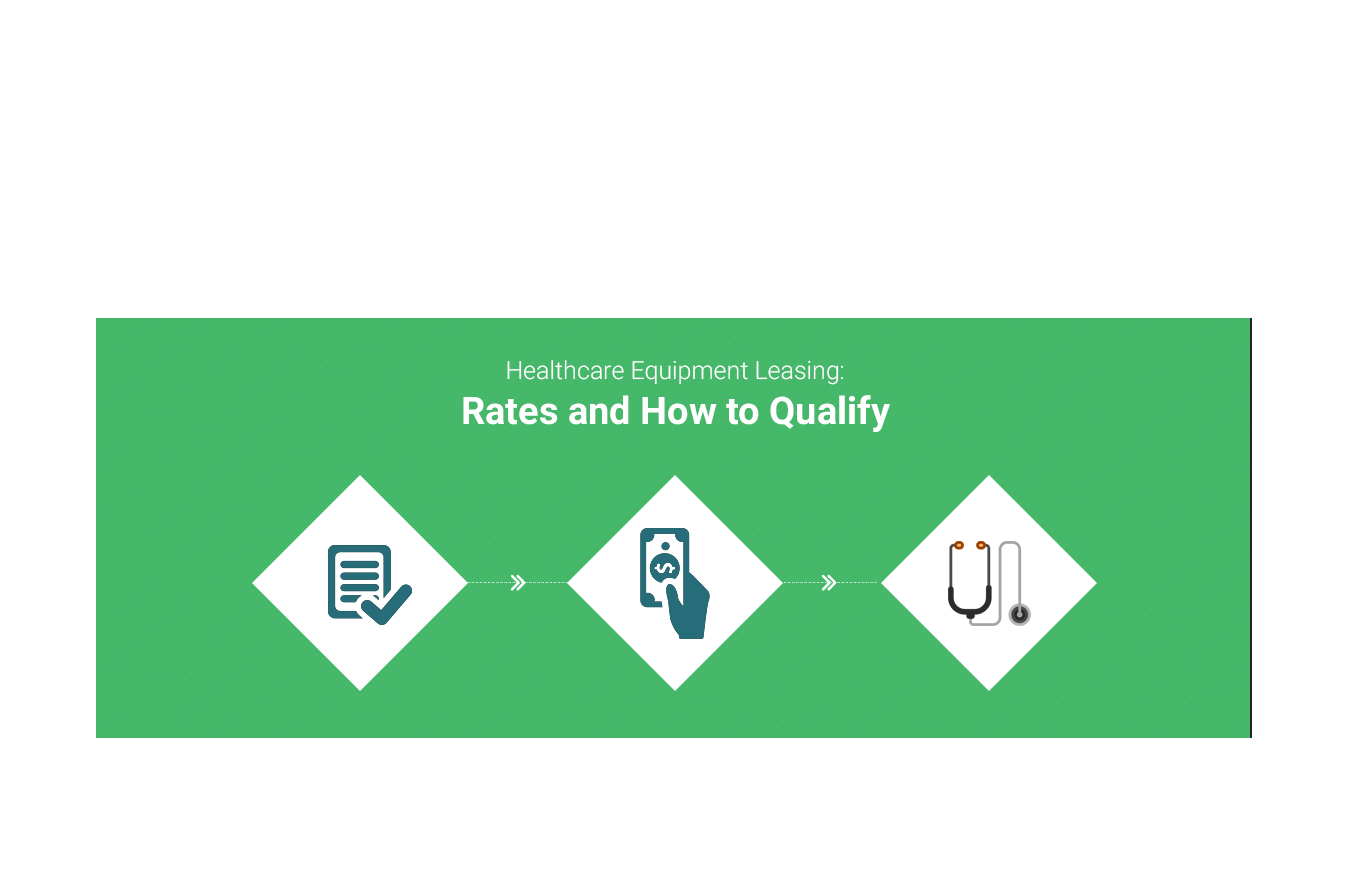 Healthcare Equipment Leasing Rates and How to Qualify