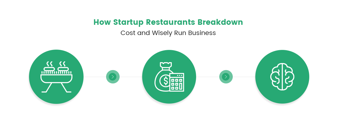 How Startup Restaurants Breakdown Cost and Wisely Run Business (1)
