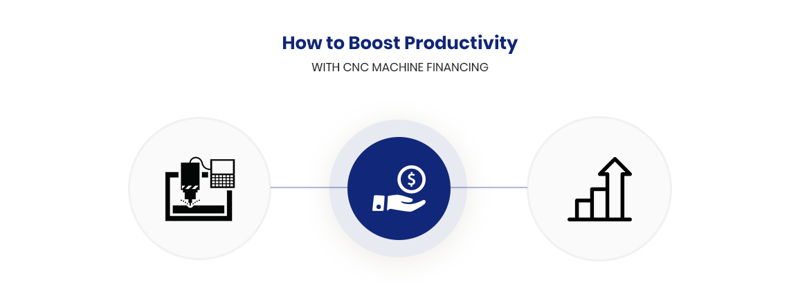 How to Boost Productivity with CNC Machine Financing