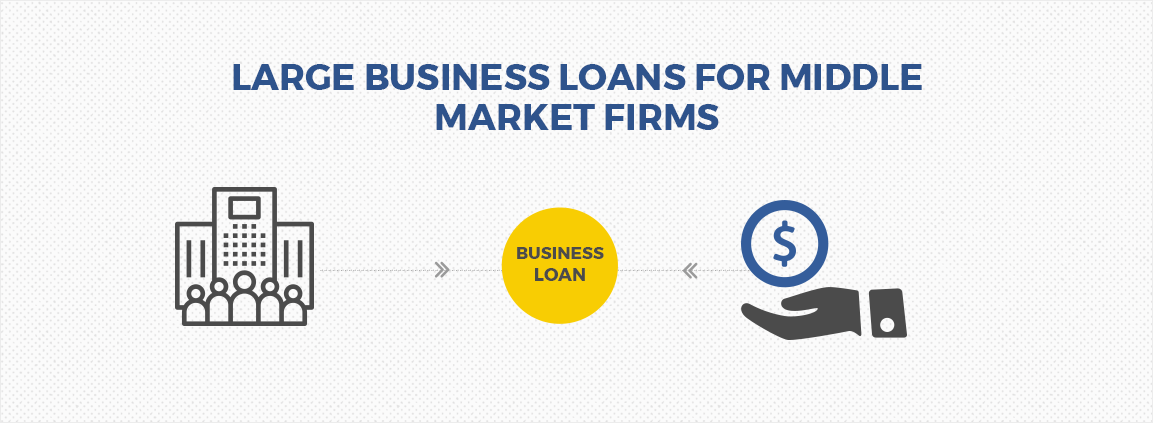 Large Business Loans for Middle Market Firms