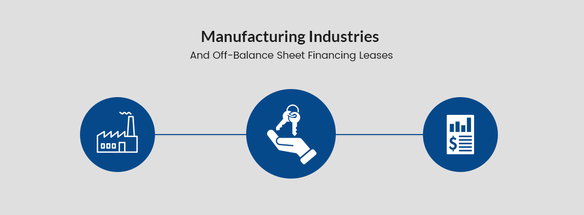 Manufacturing Industries and Off-Balance Sheet Financing Leases