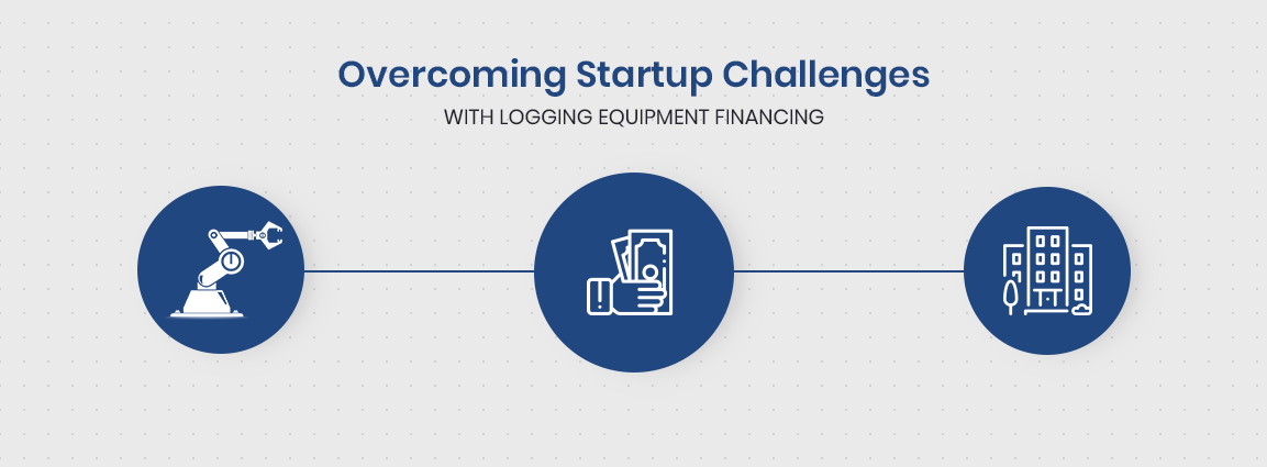 Overcoming Startup Challenges with Logging Equipment Financing