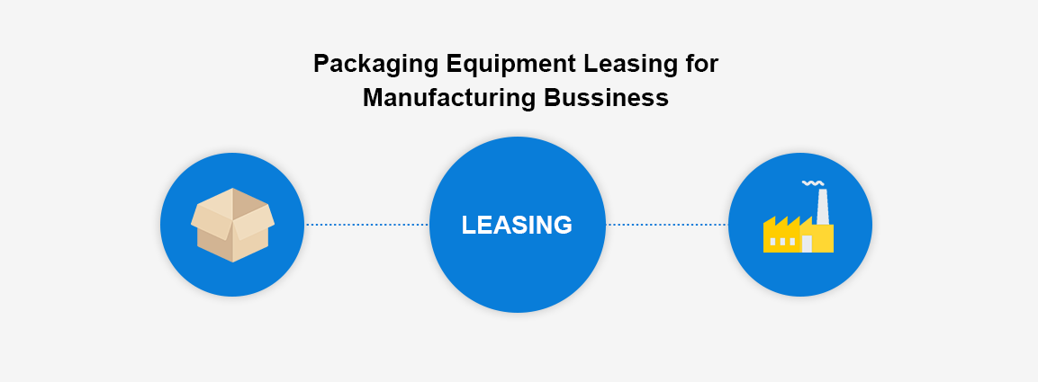 Packaging Equipment Leasing for Manufacturing Bussiness