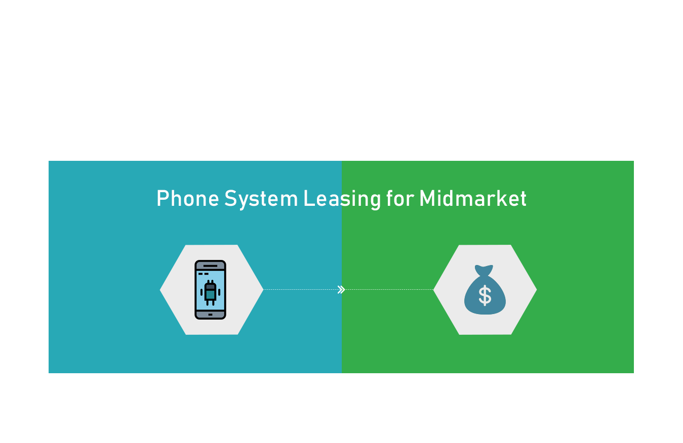 Phone System Leasing for Midmarket