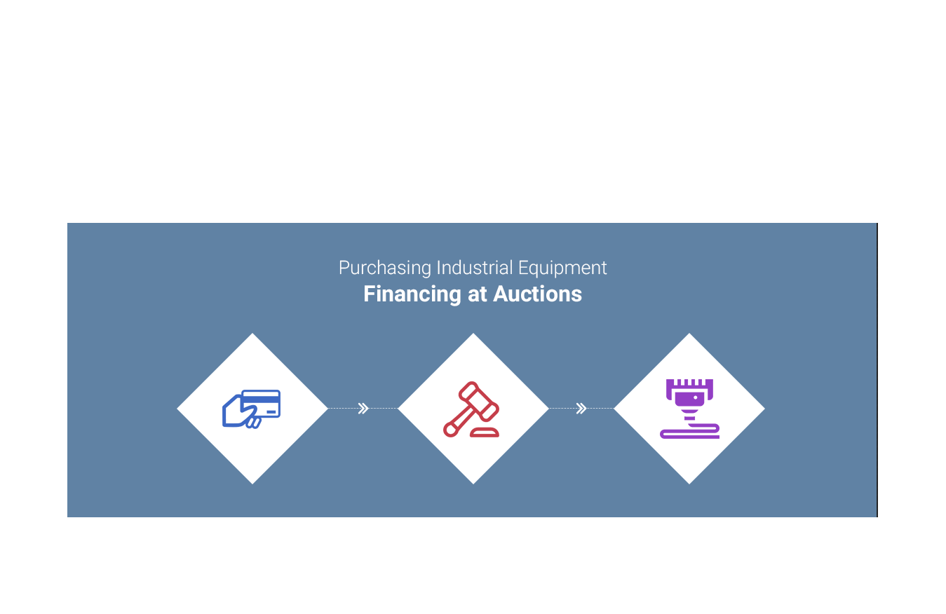 Purchasing Industrial Equipment at Auctions with Financing