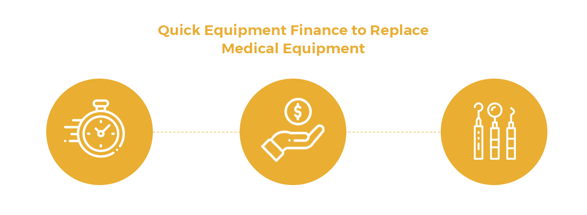 Quick Equipment Finance to Replace Medical Equipment