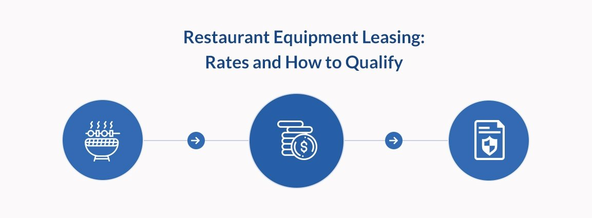 Restaurant Equipment Leasing: Rates and How to Qualify