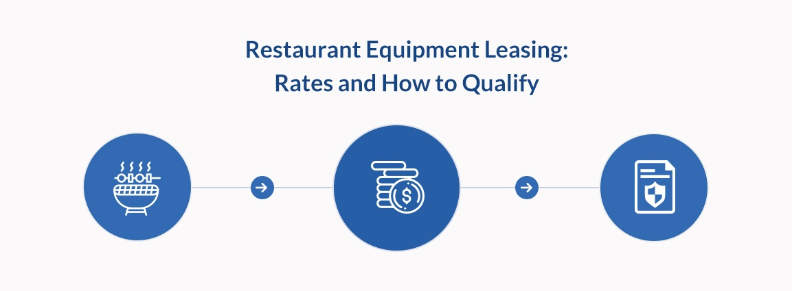Restaurant Equipment Leasing- Rates and How to Qualify-v3