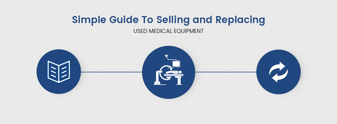 purchase cheap a43e7 78b6c Simple Guide to Selling and Replacing Used Medical Equipment