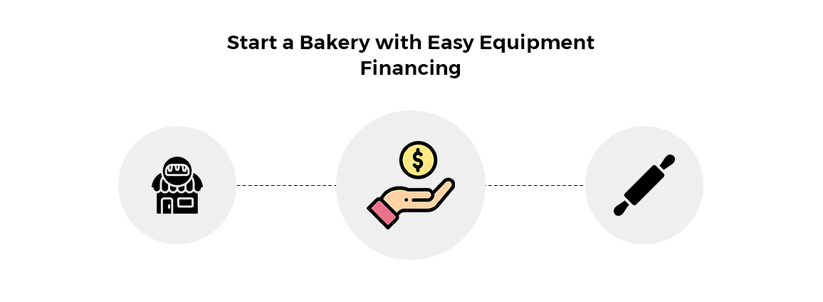 Start a Bakery with Easy Equipment Financing