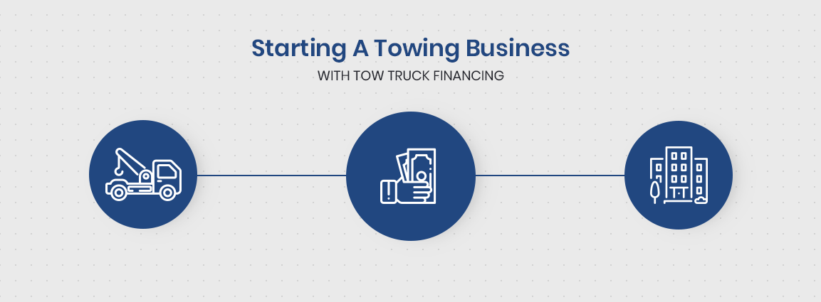 Starting A Towing Business with Tow Truck Financing