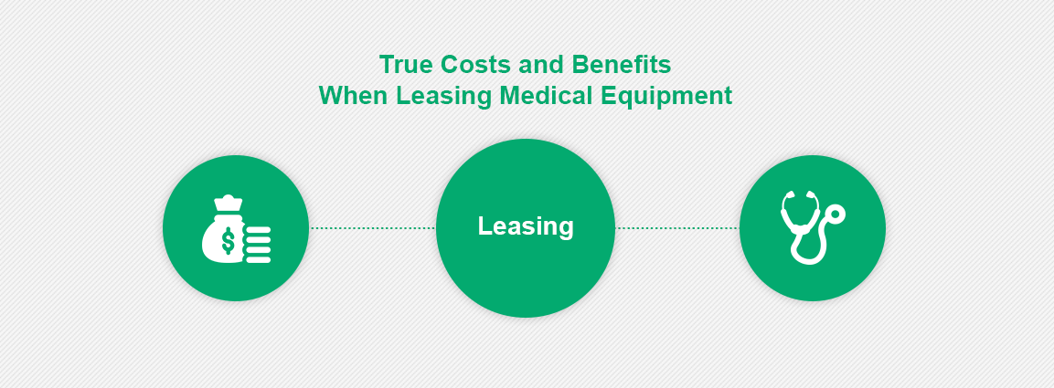 True Costs and Benefits When Leasing Medical Equipment