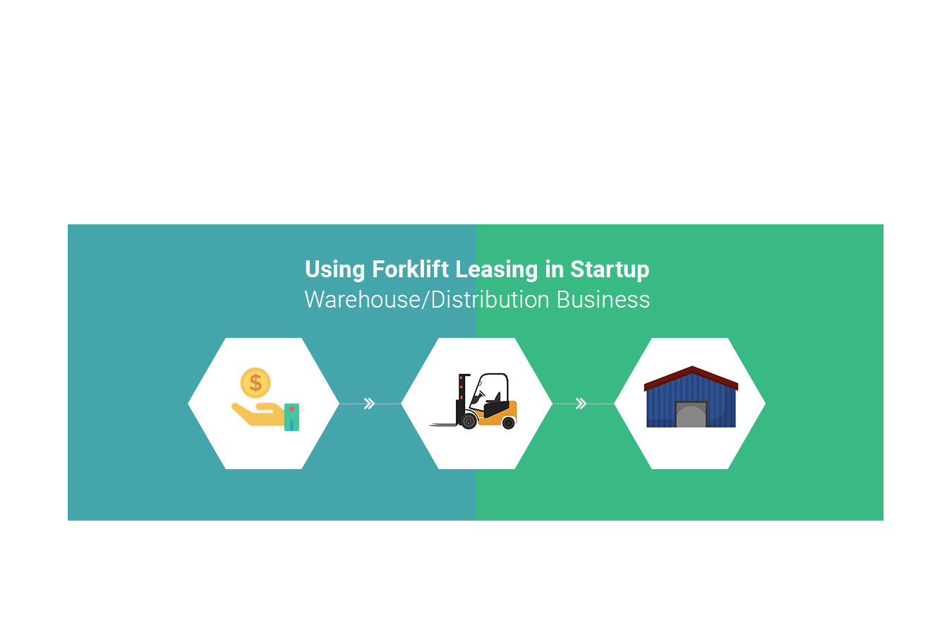 Using Forklift Leasing in Startup Warehouse/Distribution Business