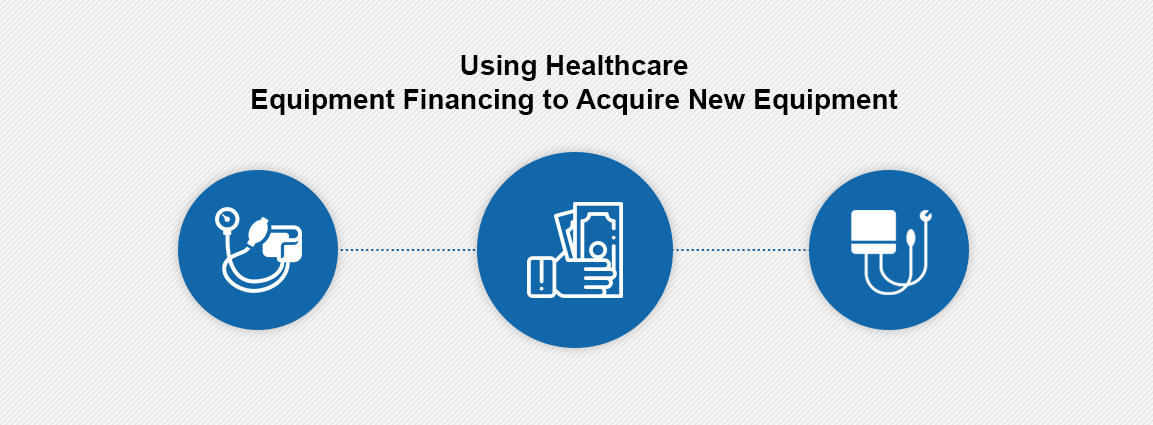 Using Healthcare Equipment Financing to Acquire New Equipment