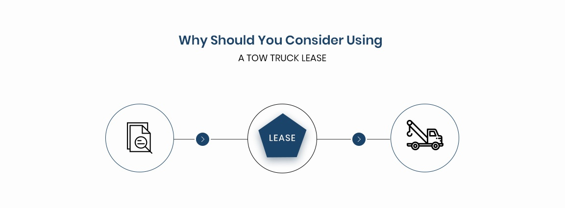 Why-Should-You-Consider-Using-A-Tow-Truck-Lease