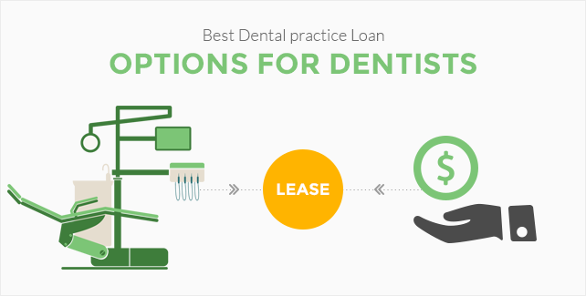 Best Dental Practice Loan Options for Dentists