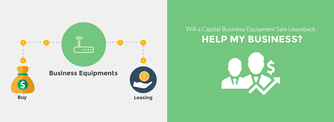 Capital Business Equipment Sale Leaseback | Trust Capital