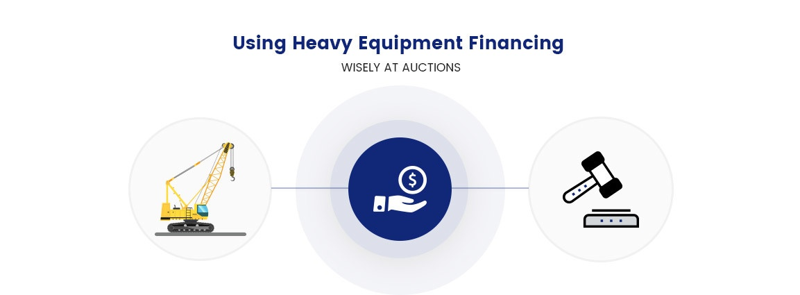 Using Heavy Equipment Financing Wisely At Auctions